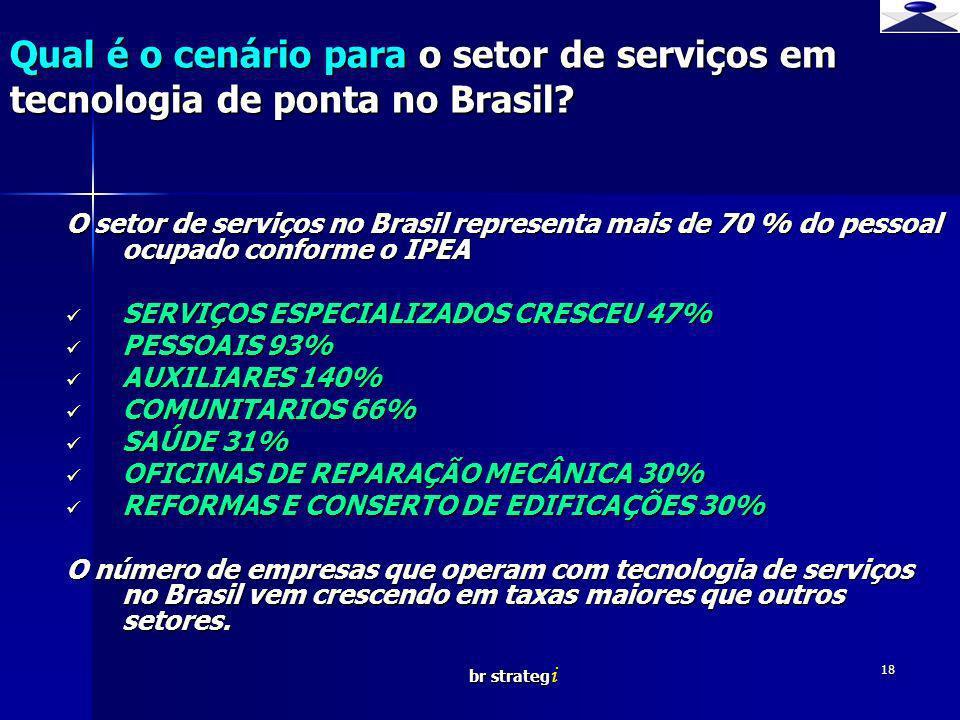 br strateg i 18 Qual é o cenário para o setor de serviços em tecnologia de ponta no Brasil? O setor de serviços no Brasil representa mais de 70 % do p