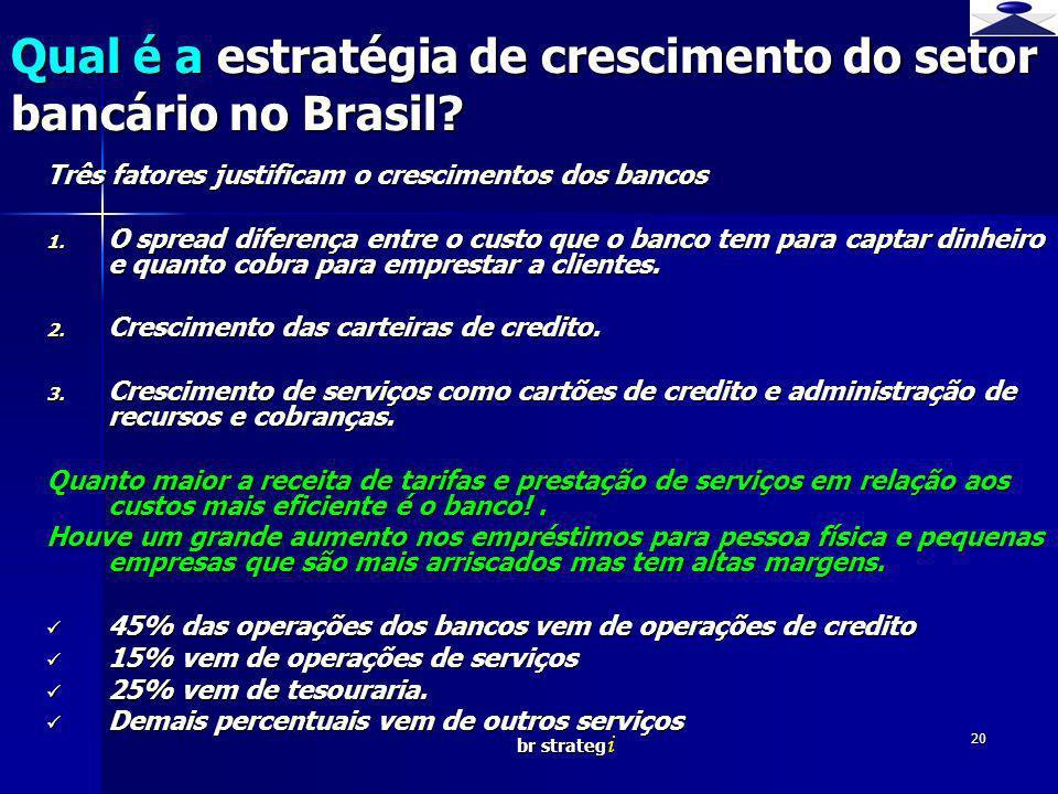 br strateg i 20 Qual é a estratégia de crescimento do setor bancário no Brasil? Três fatores justificam o crescimentos dos bancos 1. O spread diferenç