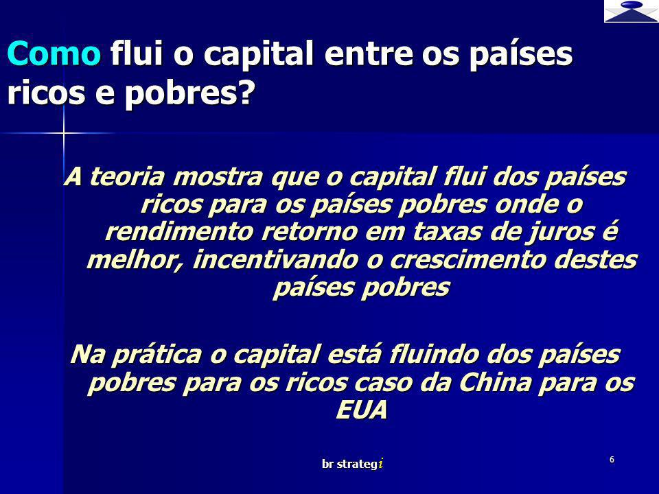 br strateg i 6 A teoria mostra que o capital flui dos países ricos para os países pobres onde o rendimento retorno em taxas de juros é melhor, incenti