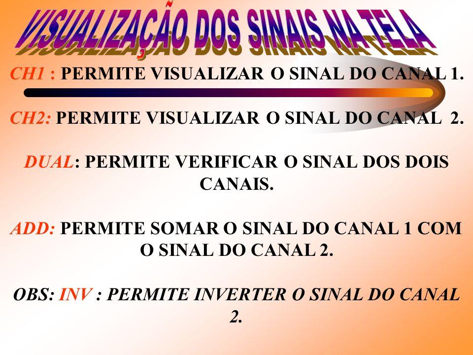 CH1 : PERMITE VISUALIZAR O SINAL DO CANAL 1. CH2: PERMITE VISUALIZAR O SINAL DO CANAL 2. DUAL: PERMITE VERIFICAR O SINAL DOS DOIS CANAIS. ADD: PERMITE