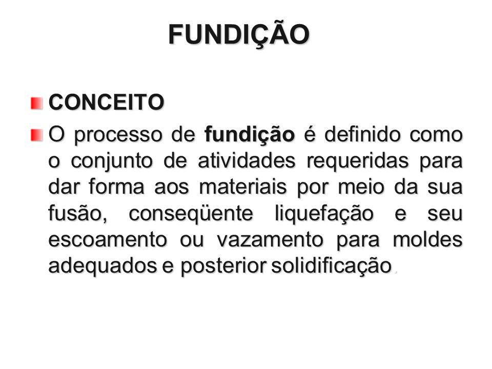 FUNDIÇÃO CONCEITO O processo de fundição é definido como o conjunto de atividades requeridas para dar forma aos materiais por meio da sua fusão, conse