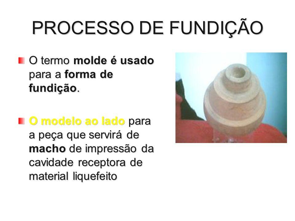 PROCESSO DE FUNDIÇÃO O termo molde é usado para a forma de fundição. O modelo ao lado para a peça que servirá de macho de impressão da cavidade recept