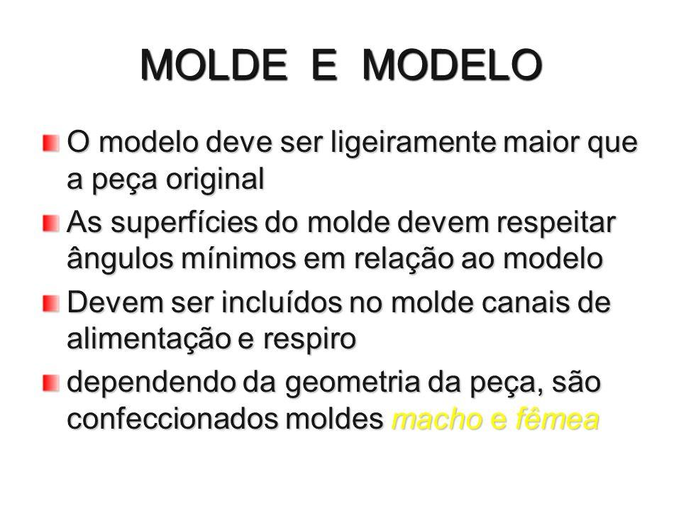 MOLDE E MODELO O modelo deve ser ligeiramente maior que a peça original As superfícies do molde devem respeitar ângulos mínimos em relação ao modelo D