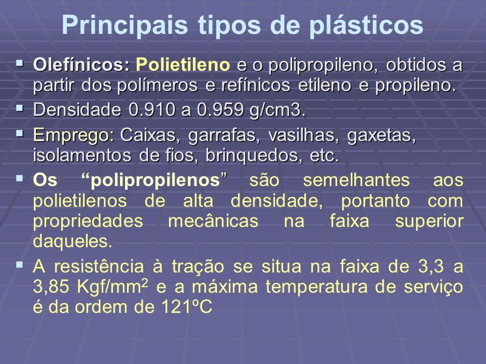 Principais tipos de plásticos Olefínicos: e o polipropileno, obtidos a partir dos polímeros e refínicos etileno e propileno. Olefínicos: Polietileno e