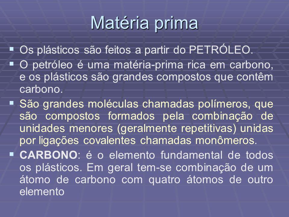 Matéria prima Os plásticos são feitos a partir do PETRÓLEO. O petróleo é uma matéria-prima rica em carbono, e os plásticos são grandes compostos que c