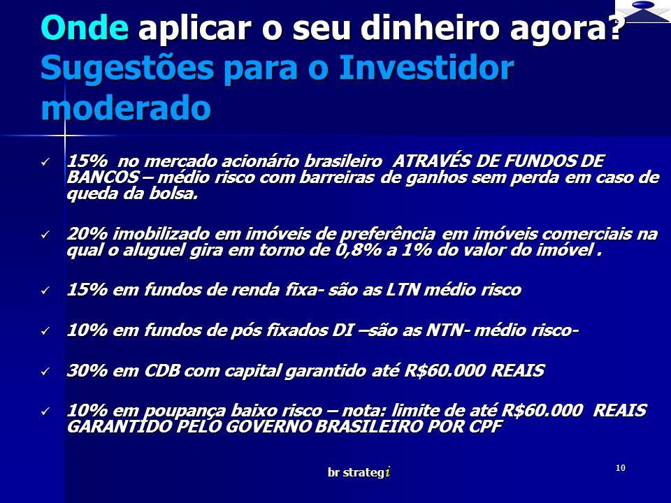 br strateg i 10 Onde aplicar o seu dinheiro agora? Sugestões para o Investidor moderado 15% no mercado acionário brasileiro ATRAVÉS DE FUNDOS DE BANCO