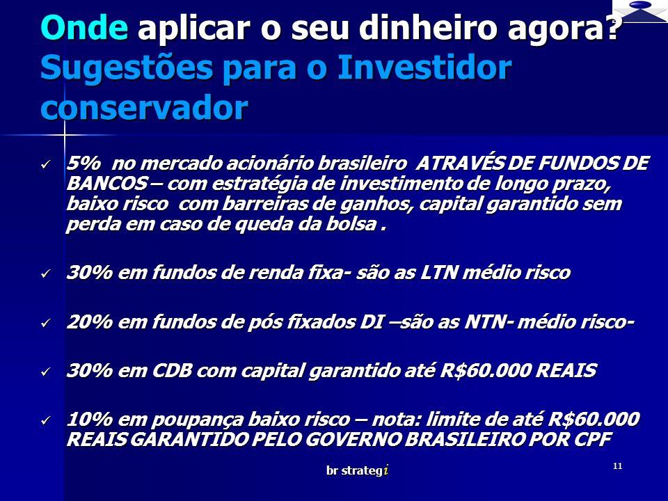 br strateg i 11 Onde aplicar o seu dinheiro agora? Sugestões para o Investidor conservador 5% no mercado acionário brasileiro ATRAVÉS DE FUNDOS DE BAN