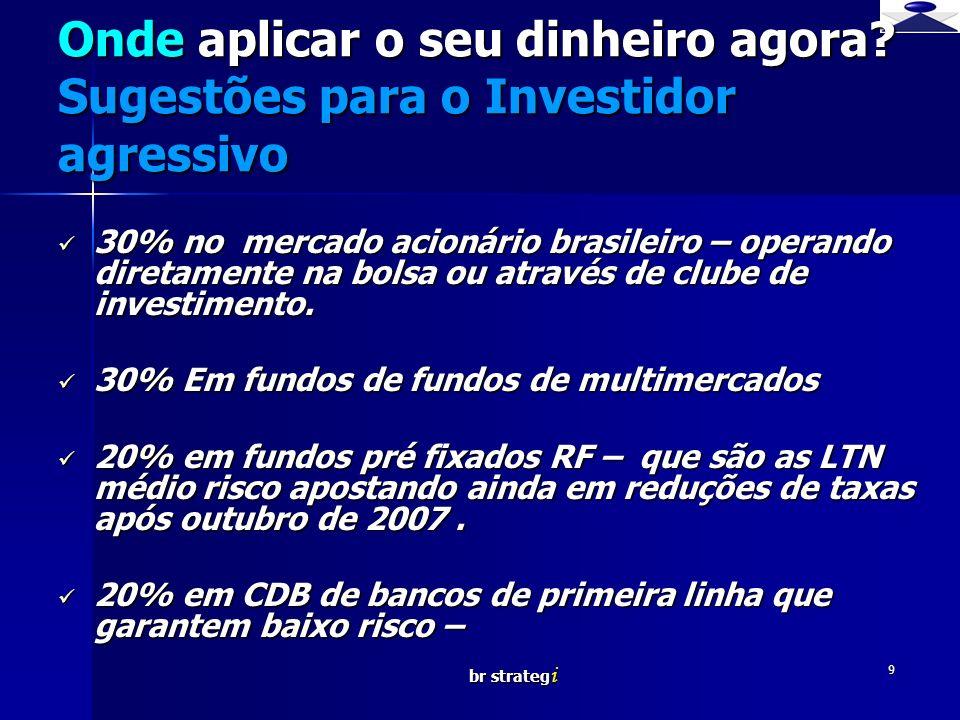 br strateg i 9 Onde aplicar o seu dinheiro agora? Sugestões para o Investidor agressivo 30% no mercado acionário brasileiro – operando diretamente na