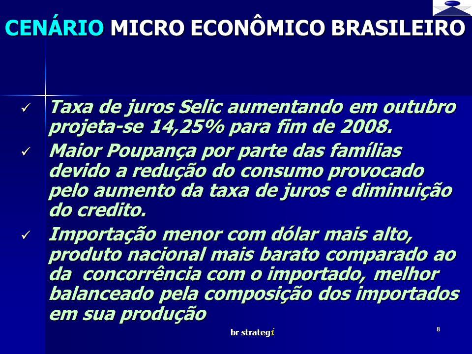 br strateg i 8 Taxa de juros Selic aumentando em outubro projeta-se 14,25% para fim de 2008.