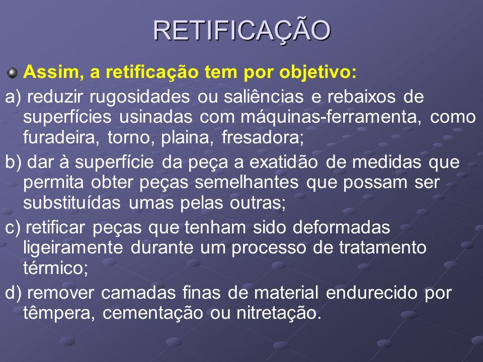 RETIFICAÇÃO Assim, a retificação tem por objetivo: a) reduzir rugosidades ou saliências e rebaixos de superfícies usinadas com máquinas-ferramenta, co