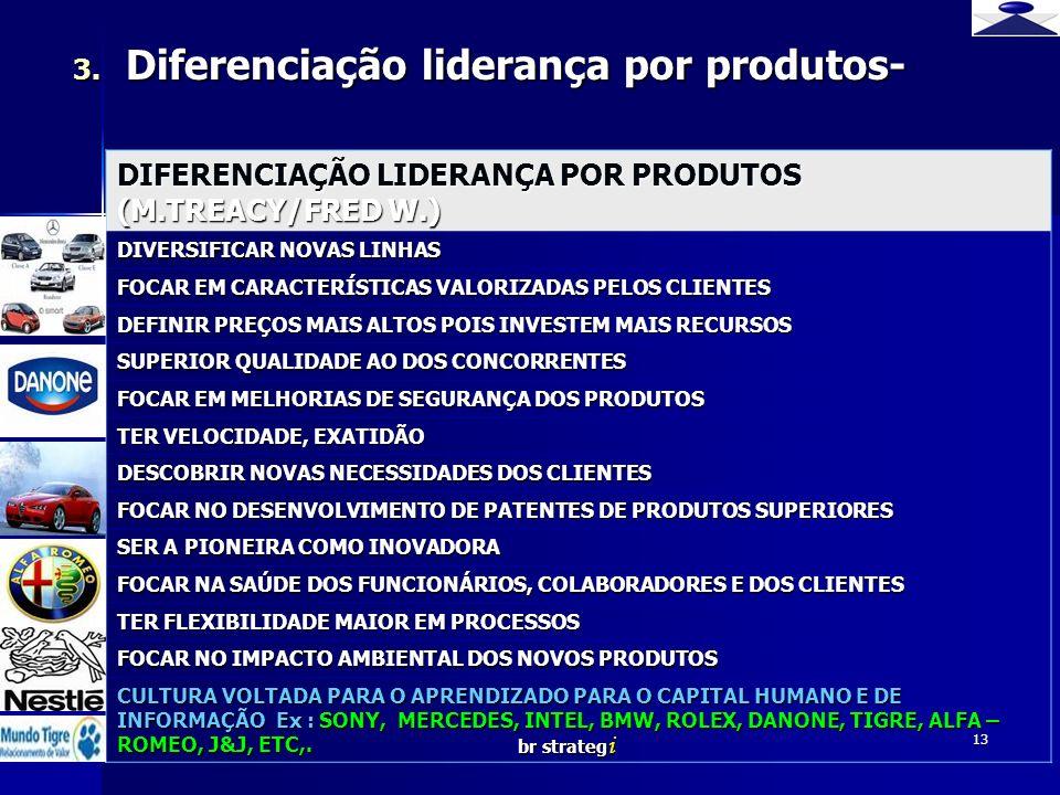 br strateg i 13 DIFERENCIAÇÃO LIDERANÇA POR PRODUTOS (M.TREACY/FRED W.) DIVERSIFICAR NOVAS LINHAS FOCAR EM CARACTERÍSTICAS VALORIZADAS PELOS CLIENTES
