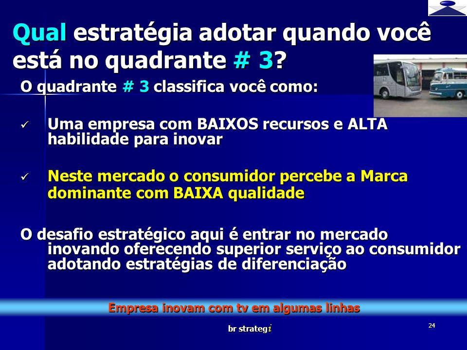 br strateg i 24 O quadrante # 3 classifica você como: Uma empresa com BAIXOS recursos e ALTA habilidade para inovar Uma empresa com BAIXOS recursos e