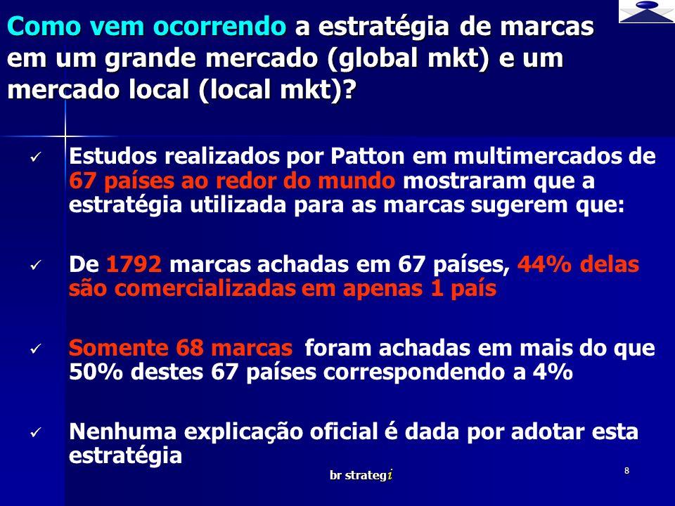 br strateg i 8 Estudos realizados por Patton em multimercados de 67 países ao redor do mundo mostraram que a estratégia utilizada para as marcas suger