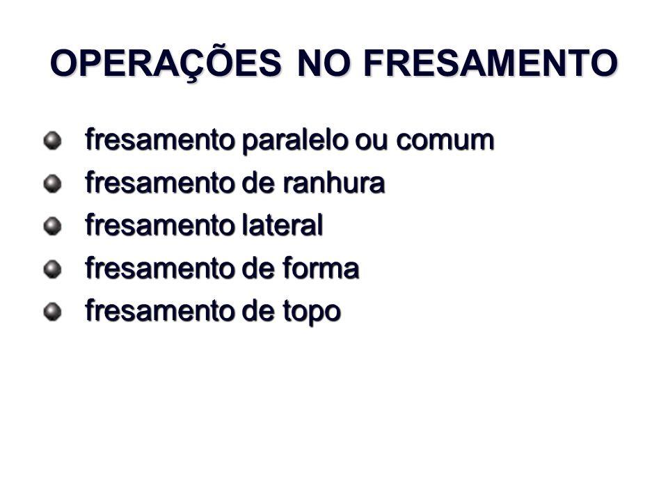 OPERAÇÕES NO FRESAMENTO fresamento paralelo ou comum fresamento de ranhura fresamento lateral fresamento de forma fresamento de topo