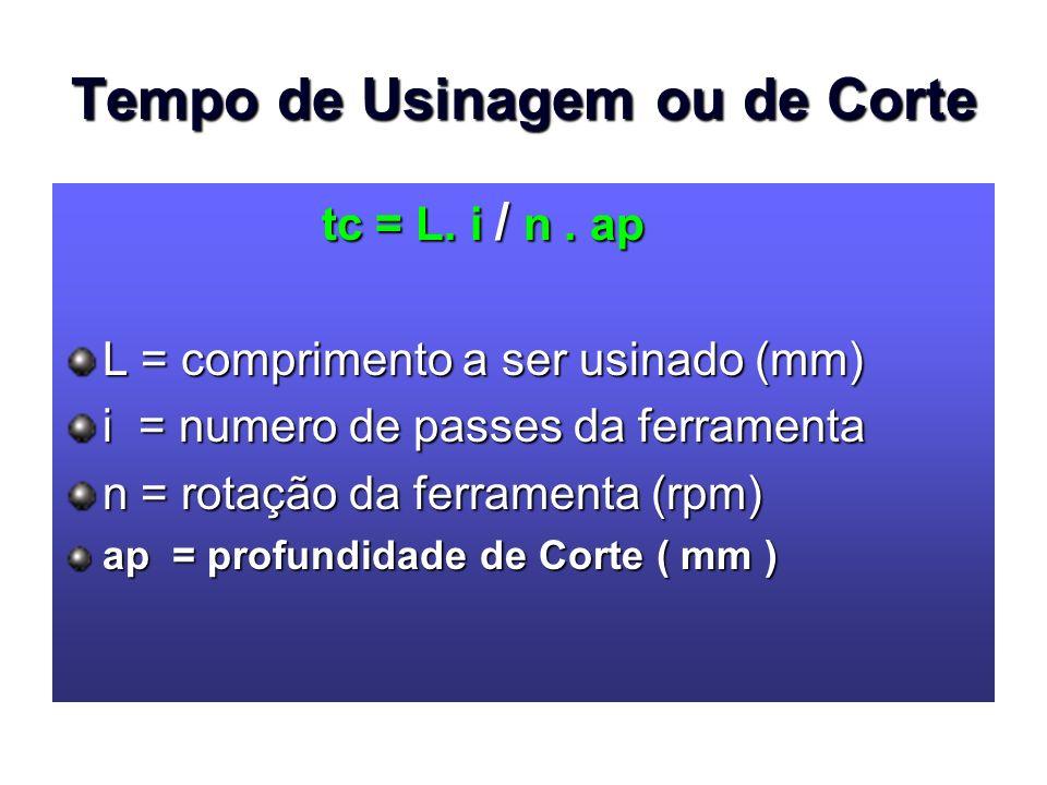 Tempo de Usinagem ou de Corte tc = L. i / n. ap tc = L. i / n. ap L = comprimento a ser usinado (mm) i = numero de passes da ferramenta n = rotação da