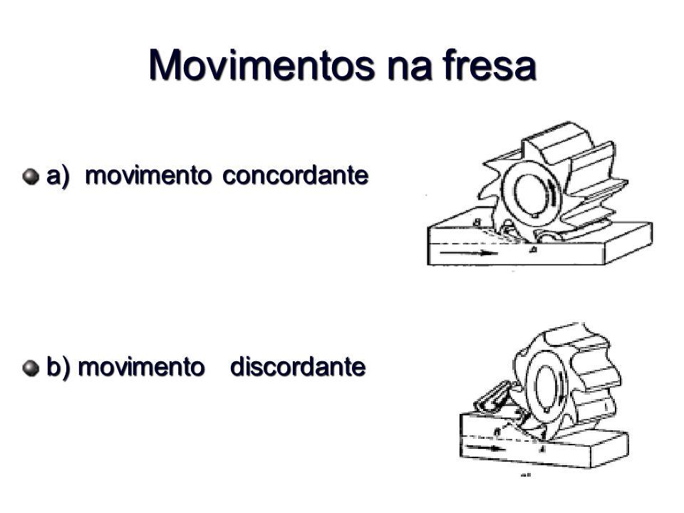 Movimentos na fresa a) movimento concordante b) movimento discordante