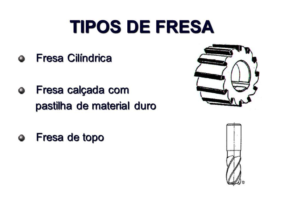 TIPOS DE FRESA Fresa Cilíndrica Fresa calçada com pastilha de material duro pastilha de material duro Fresa de topo