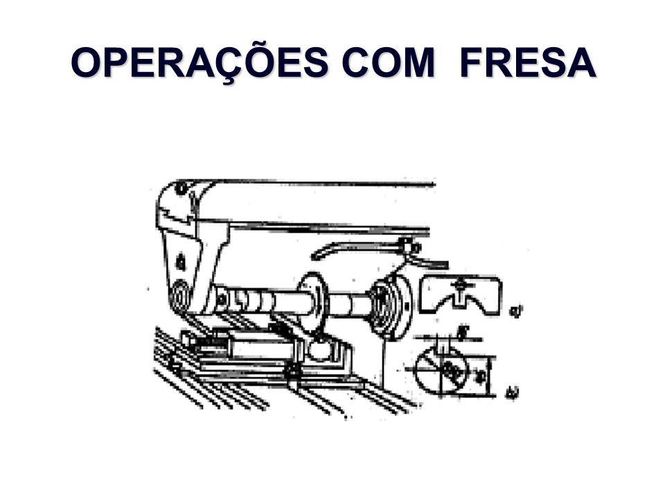 OPERAÇÕES COM FRESA
