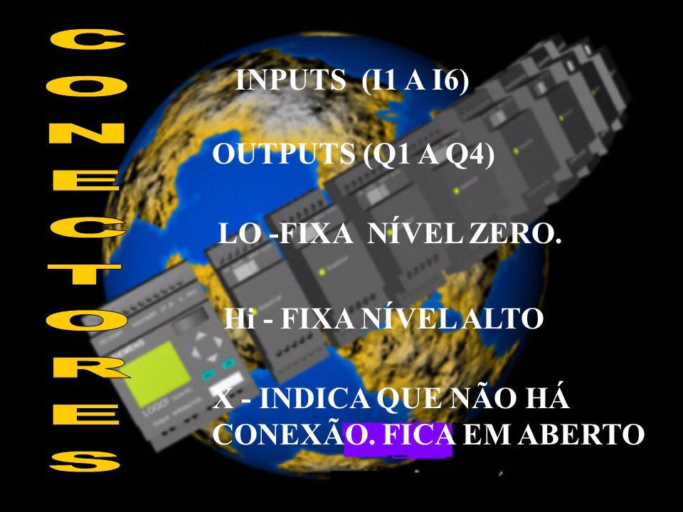 INPUTS (I1 A I6) OUTPUTS (Q1 A Q4) LO -FIXA NÍVEL ZERO. Hi - FIXA NÍVEL ALTO X - INDICA QUE NÃO HÁ CONEXÃO. FICA EM ABERTO