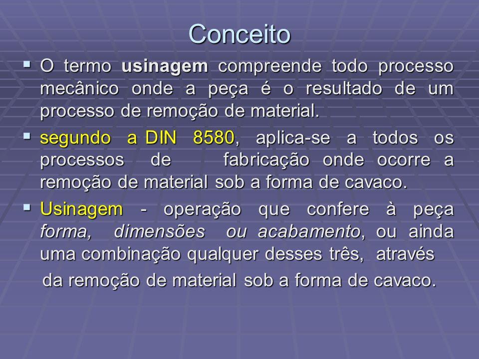 Conceito O termo usinagem compreende todo processo mecânico onde a peça é o resultado de um processo de remoção de material. O termo usinagem compreen