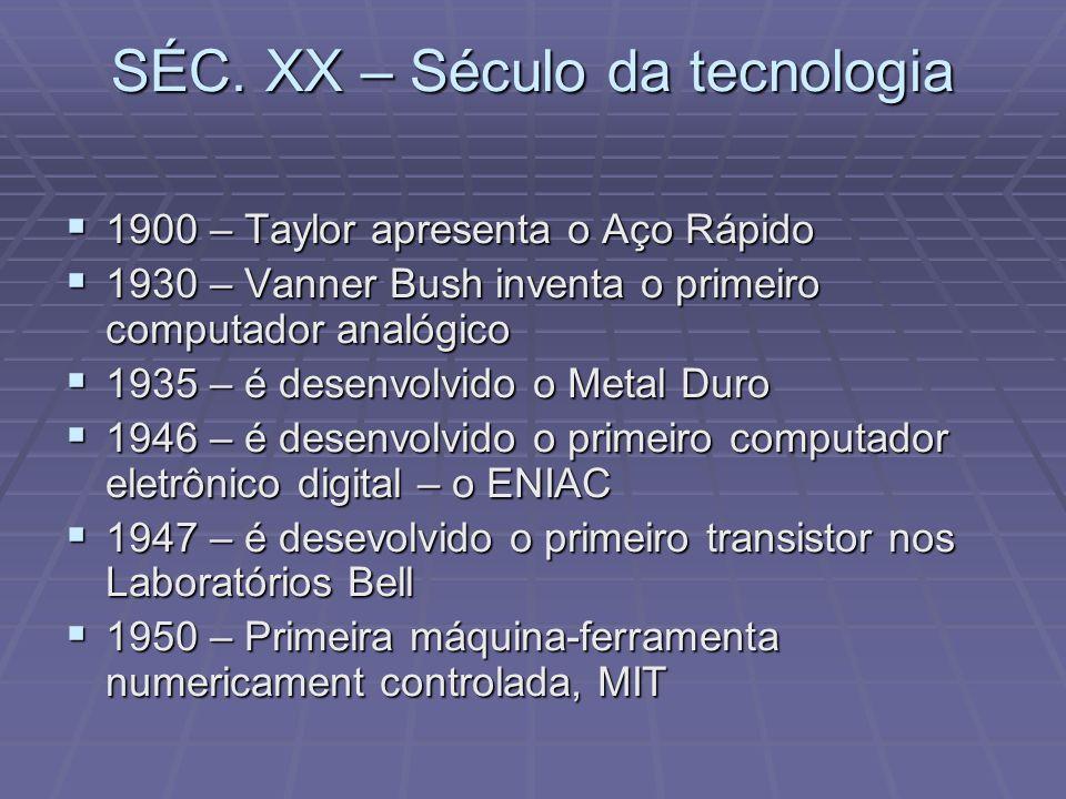 SÉC. XX – Século da tecnologia 1900 – Taylor apresenta o Aço Rápido 1900 – Taylor apresenta o Aço Rápido 1930 – Vanner Bush inventa o primeiro computa