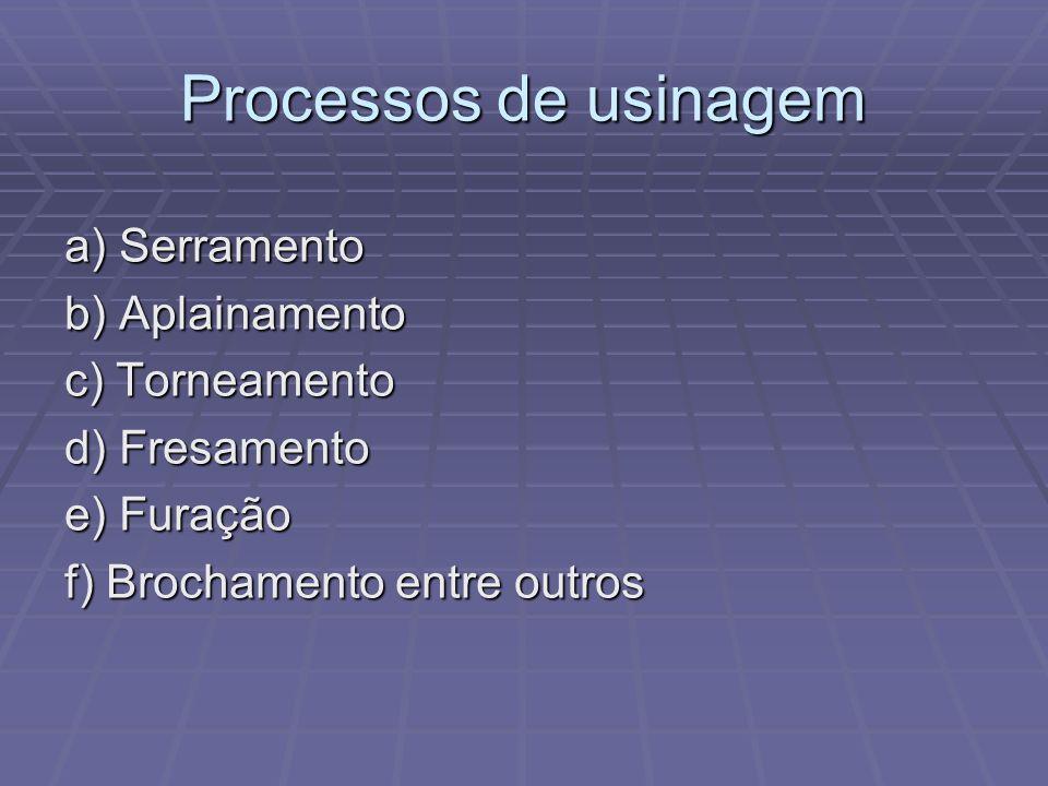 Processos de usinagem a) Serramento b) Aplainamento c) Torneamento d) Fresamento e) Furação f) Brochamento entre outros
