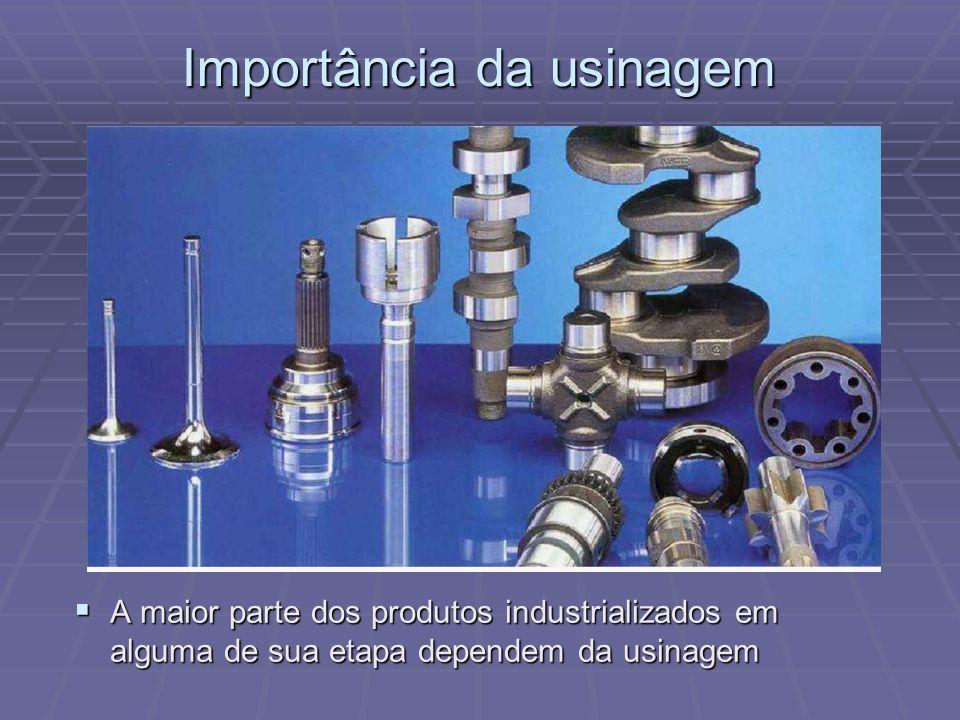 Importância da usinagem A maior parte dos produtos industrializados em alguma de sua etapa dependem da usinagem A maior parte dos produtos industriali
