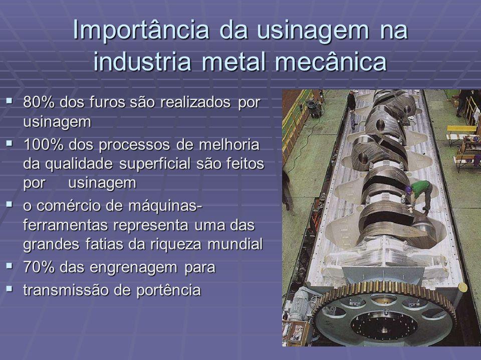 Importância da usinagem na industria metal mecânica 80% dos furos são realizados por usinagem 80% dos furos são realizados por usinagem 100% dos proce