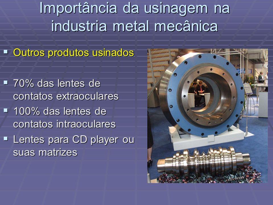 Importância da usinagem na industria metal mecânica Outros produtos usinados Outros produtos usinados 70% das lentes de contatos extraoculares 70% das
