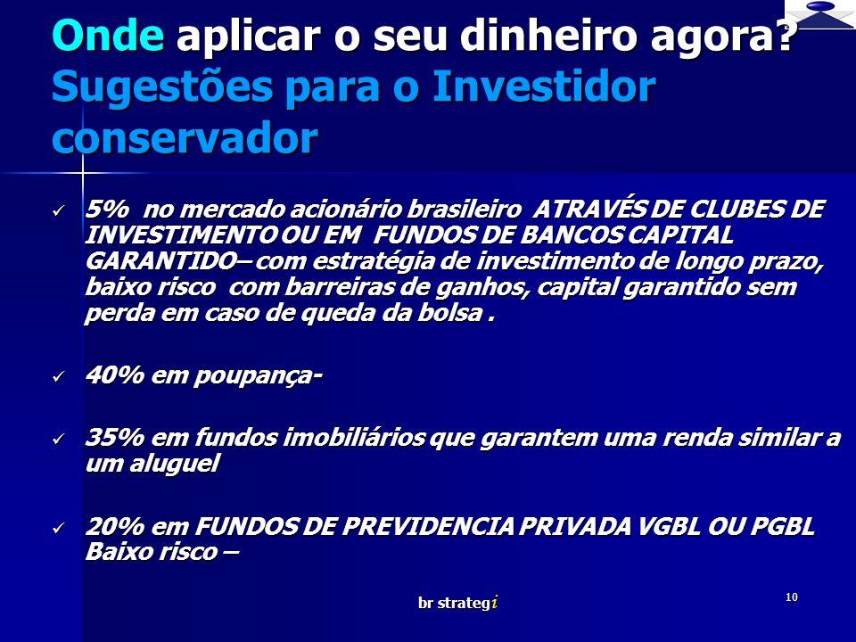 br strateg i 10 Onde aplicar o seu dinheiro agora? Sugestões para o Investidor conservador 5% no mercado acionário brasileiro ATRAVÉS DE CLUBES DE INV