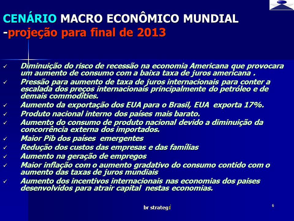 br strateg i 7 Taxa de juros Selic mantendo-se até o final de 2013.