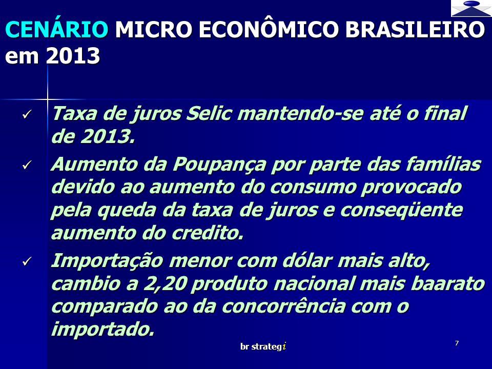 br strateg i 7 Taxa de juros Selic mantendo-se até o final de 2013. Taxa de juros Selic mantendo-se até o final de 2013. Aumento da Poupança por parte