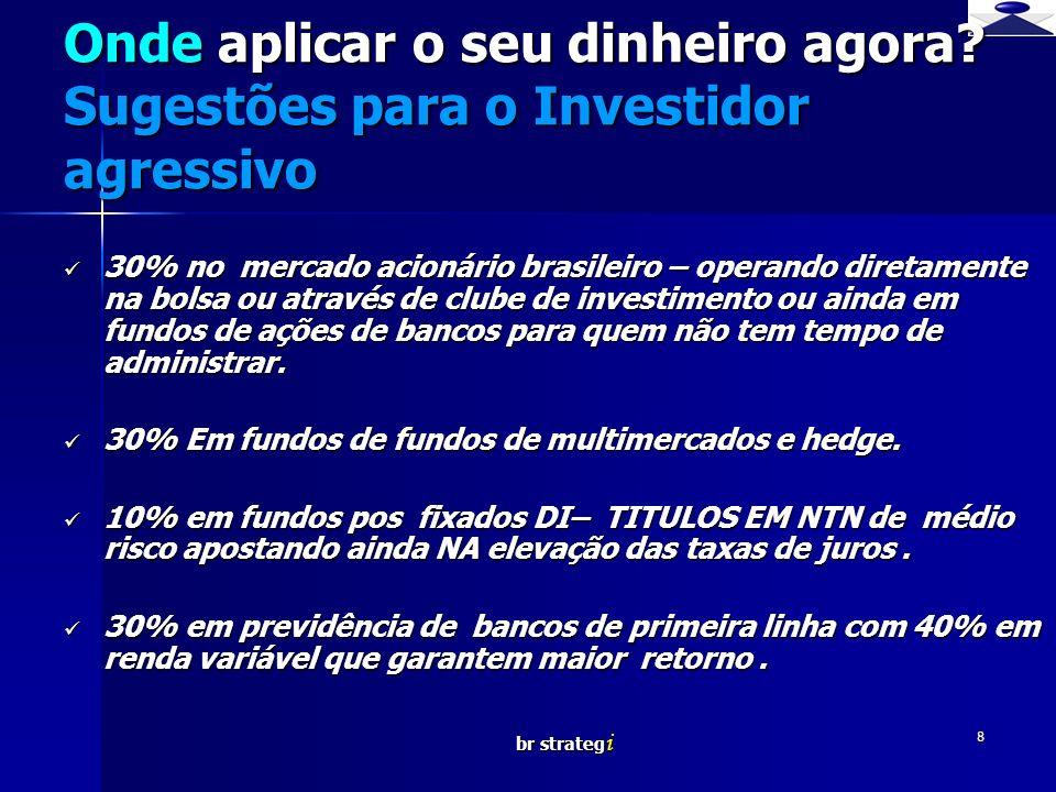 br strateg i 8 Onde aplicar o seu dinheiro agora? Sugestões para o Investidor agressivo 30% no mercado acionário brasileiro – operando diretamente na