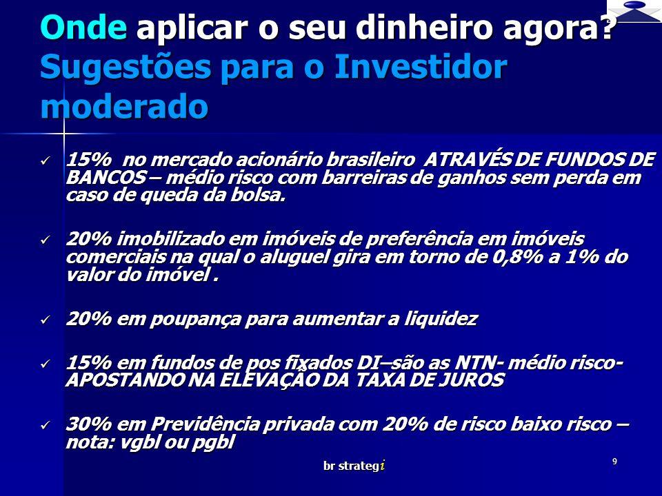 br strateg i 9 Onde aplicar o seu dinheiro agora? Sugestões para o Investidor moderado 15% no mercado acionário brasileiro ATRAVÉS DE FUNDOS DE BANCOS