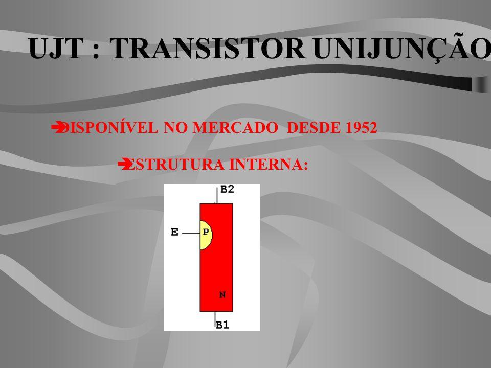 UJT : TRANSISTOR UNIJUNÇÃO DISPONÍVEL NO MERCADO DESDE 1952 ESTRUTURA INTERNA: