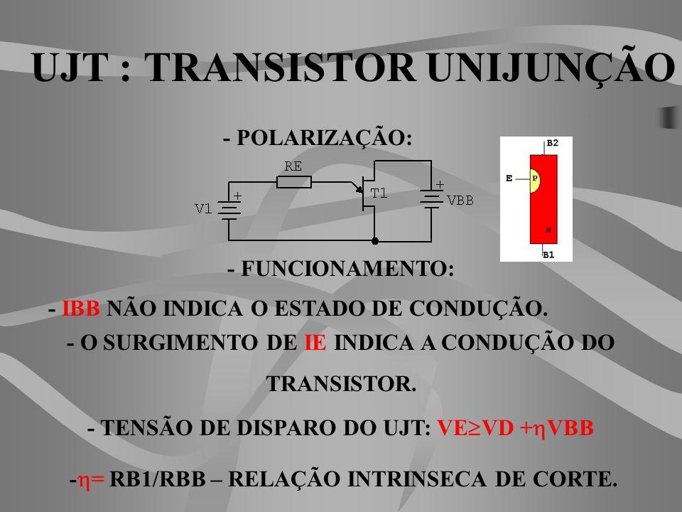SÍMBOLO: CIRCUITO EQUIVALENTE: UJT : TRANSISTOR UNIJUNÇÃO