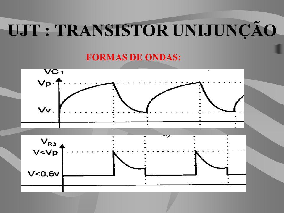 OSCILADOR DE RELAXAÇÃO: UJT : TRANSISTOR UNIJUNÇÃO T= R.C. ln (Vcc-Vv) Vcc-Vp