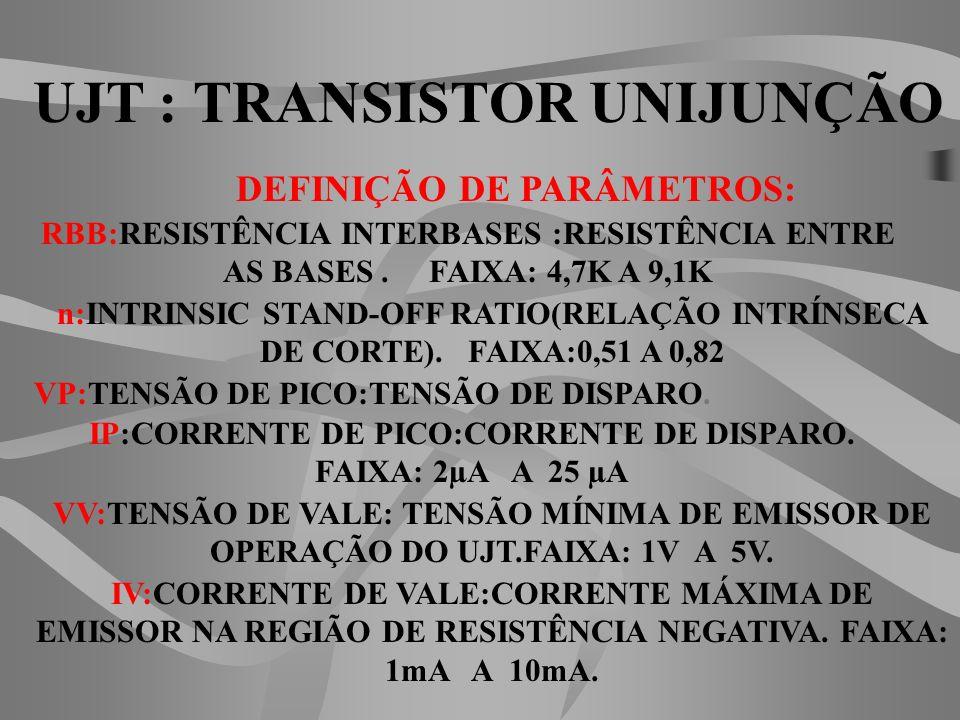 DEFINIÇÃO DE PARÂMETROS: RBB:RESISTÊNCIA INTERBASES :RESISTÊNCIA ENTRE AS BASES.