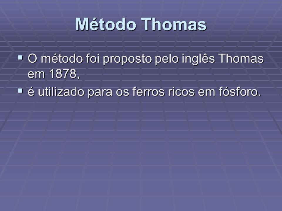 Método Martin O método Martin, diferentemente do método de conversores,.