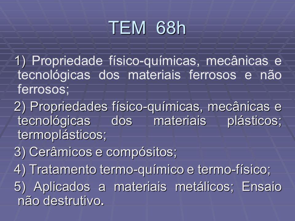 Propriedade físico-química propriedade físico-química é toda e qualquer propriedade da matéria.