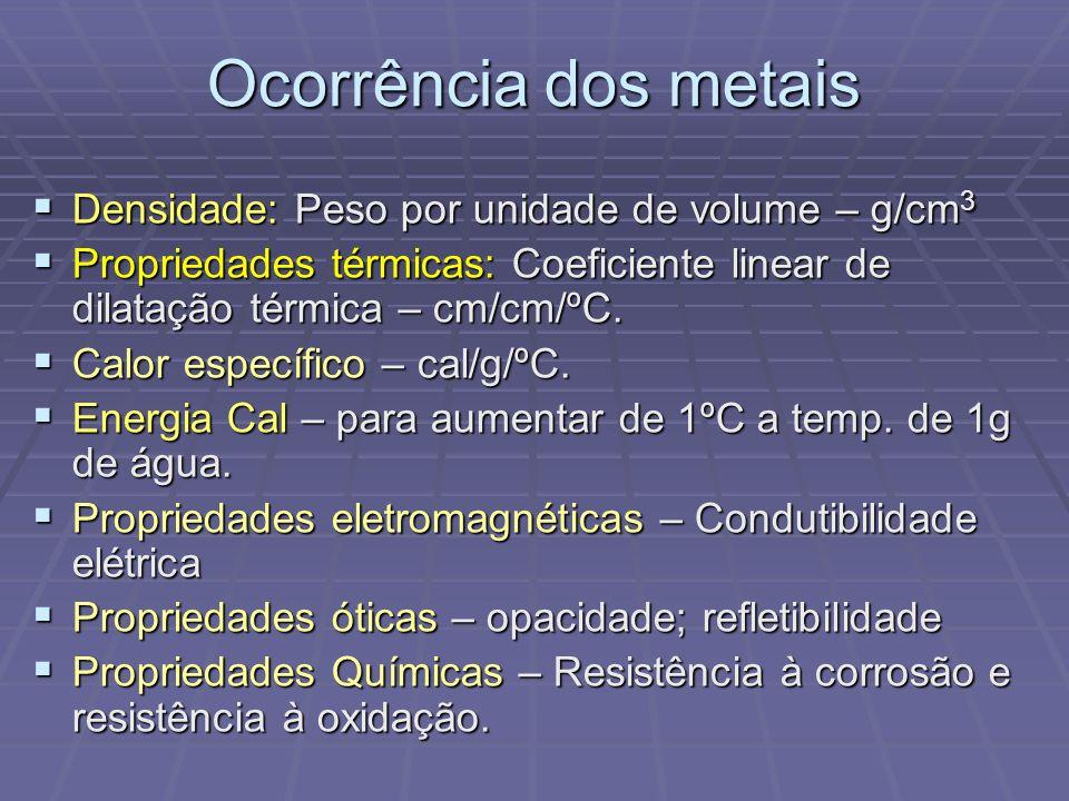 PROPRIEDADES MECÂNICAS E SUA DETERMINAÇÃO Tensão: Intensidade de forças, correspondendo, portanto, à carga dividida pela seção transversal do corpo.