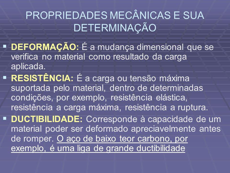 PROPRIEDADES MECÂNICAS E SUA DETERMINAÇÃO TENACIDADE: É a capacidade de um material de resistir à quebra.