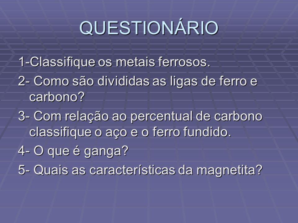 QUESTIONÁRIO 6- Relacione os minérios de ferro industriais e as suas características.