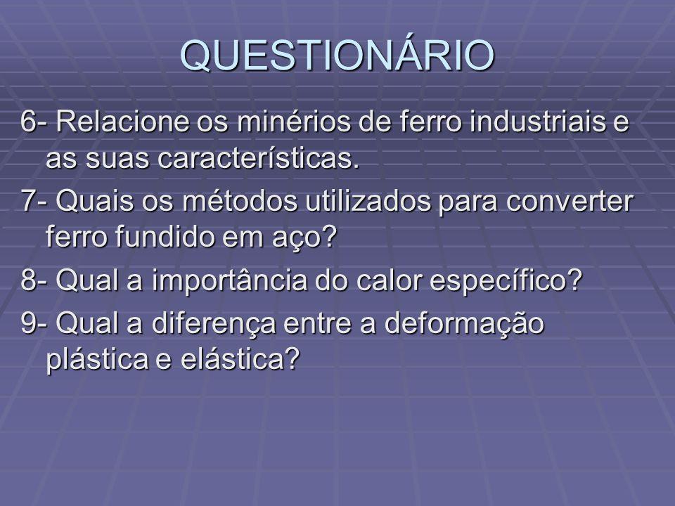 QUESTIONÁRIO 6- Relacione os minérios de ferro industriais e as suas características. 7- Quais os métodos utilizados para converter ferro fundido em a