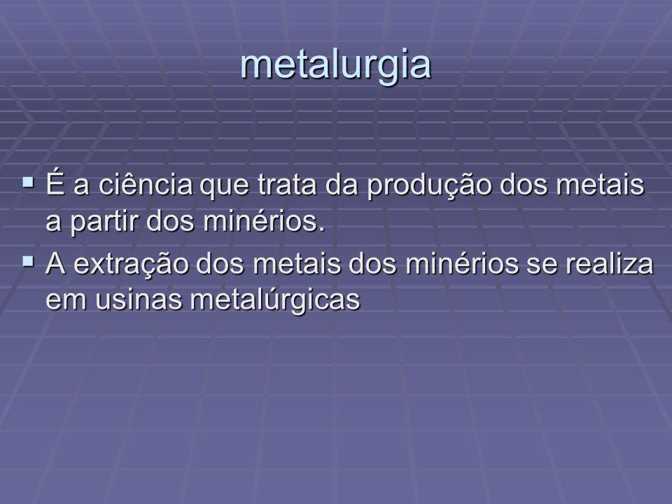 Matéria prima para obter ferro fundido são compostos naturais que contêm óxido de ferro e a chamada ganga.