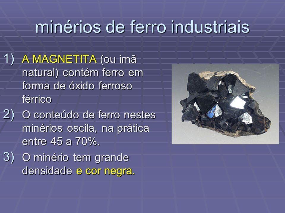 HEMATITA ou oligisto É o óxido de ferro desidratado É o óxido de ferro desidratado Este minério contêm de 50 a 60% de ferro É de cor avermelhado-anegrada.
