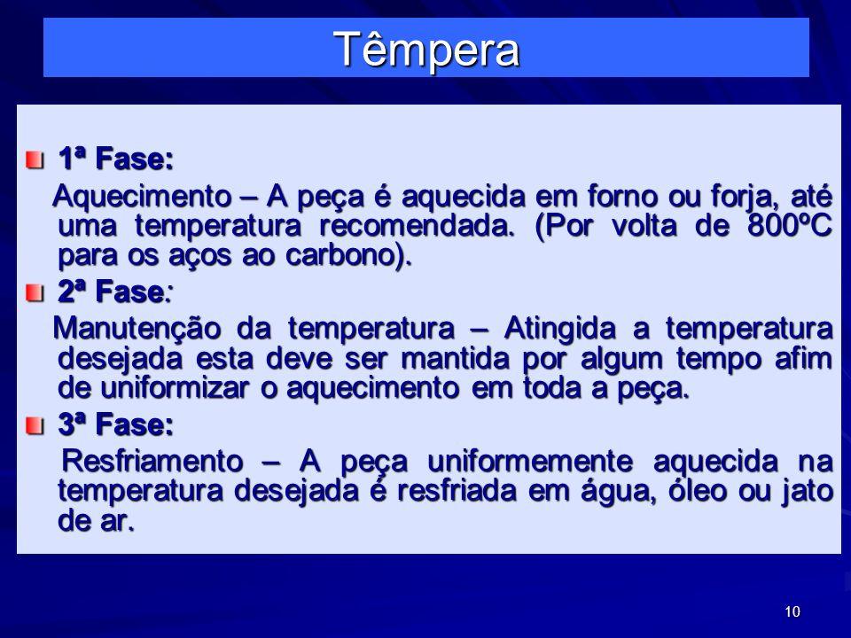 10 Têmpera 1ª Fase: Aquecimento – A peça é aquecida em forno ou forja, até uma temperatura recomendada. (Por volta de 800ºC para os aços ao carbono).