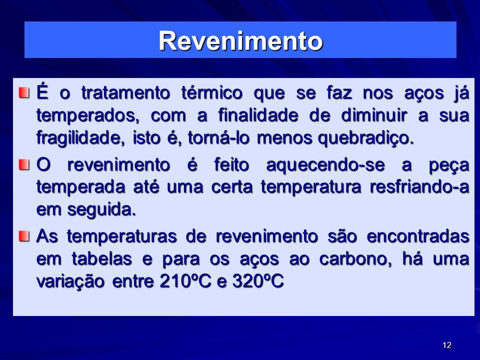 12 Revenimento É o tratamento térmico que se faz nos aços já temperados, com a finalidade de diminuir a sua fragilidade, isto é, torná-lo menos quebra