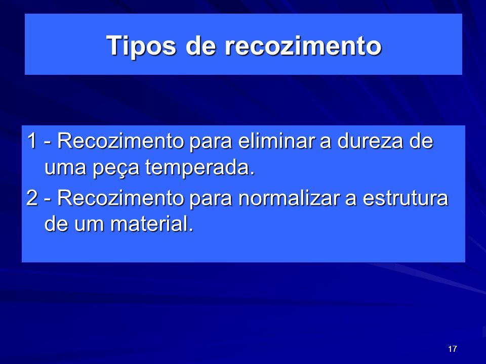 17 Tipos de recozimento 1 - Recozimento para eliminar a dureza de uma peça temperada. 2 - Recozimento para normalizar a estrutura de um material.