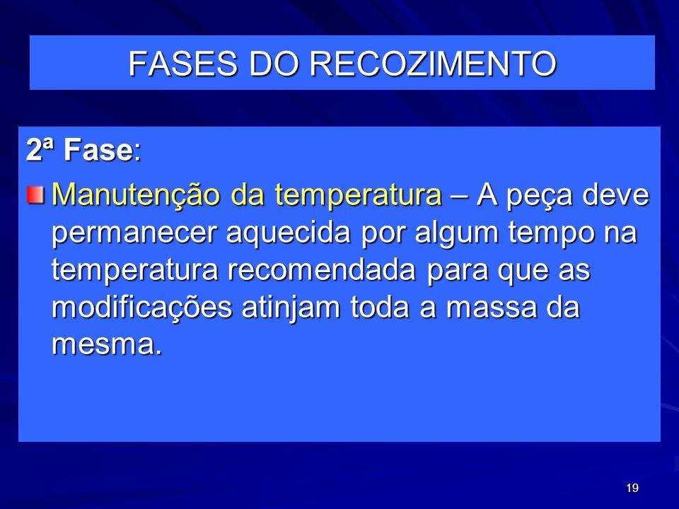 19 FASES DO RECOZIMENTO 2ª Fase: Manutenção da temperatura – A peça deve permanecer aquecida por algum tempo na temperatura recomendada para que as mo